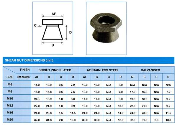 Security Nuts Dimensions | Stainless Steel Security Nuts