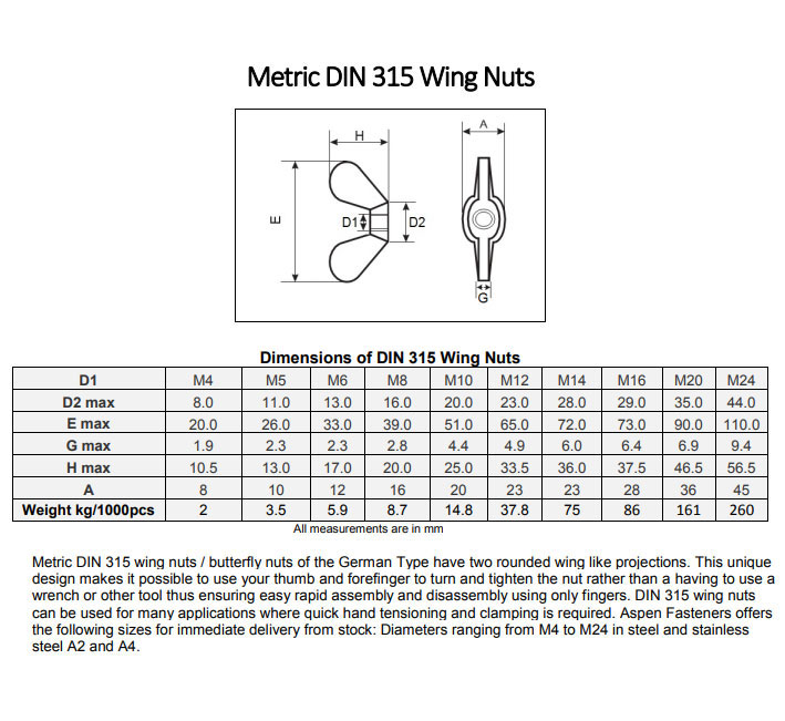 Stainless Steel Wing Nuts Suppliers In India Wing Nut