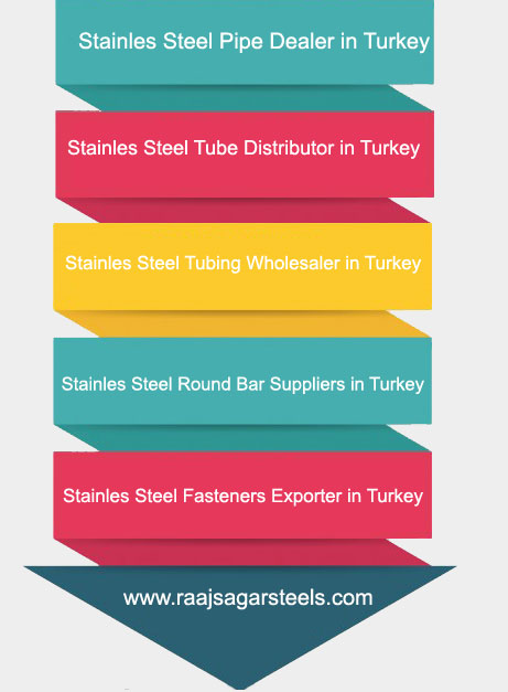 Stainless Steel Pipe,Tube,Tubing,Round Bar Supplier in Turkey